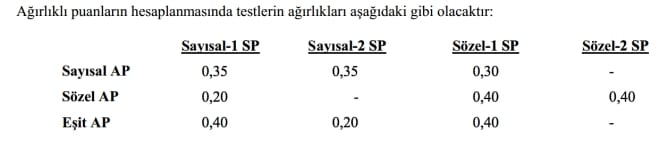 sayisal-ales