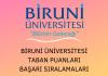 Biruni Üniversitesi 2020 Taban Puanları