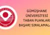 Gümüşhane Üniversitesi Taban Puanları