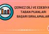 Çerkez Dili ve Edebiyatı Taban Puanları