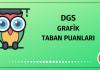 DGS Grafik Taban Puanları