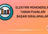 Elektrik Mühendisliği Taban Puanları 2020