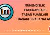 Mühendislik Programları Taban Puanları