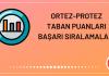 Ortez-Protez Taban Puanları 2020