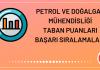 Petrol ve Doğalgaz Mühendisliği Taban Puanları