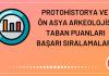 Protohistorya ve Ön Asya Arkeolojisi Taban Puanları