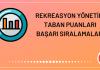 Rekreasyon Yönetimi Taban Puanları 2020