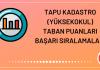 Tapu Kadastro Yüksekokul Taban Puanları 2020